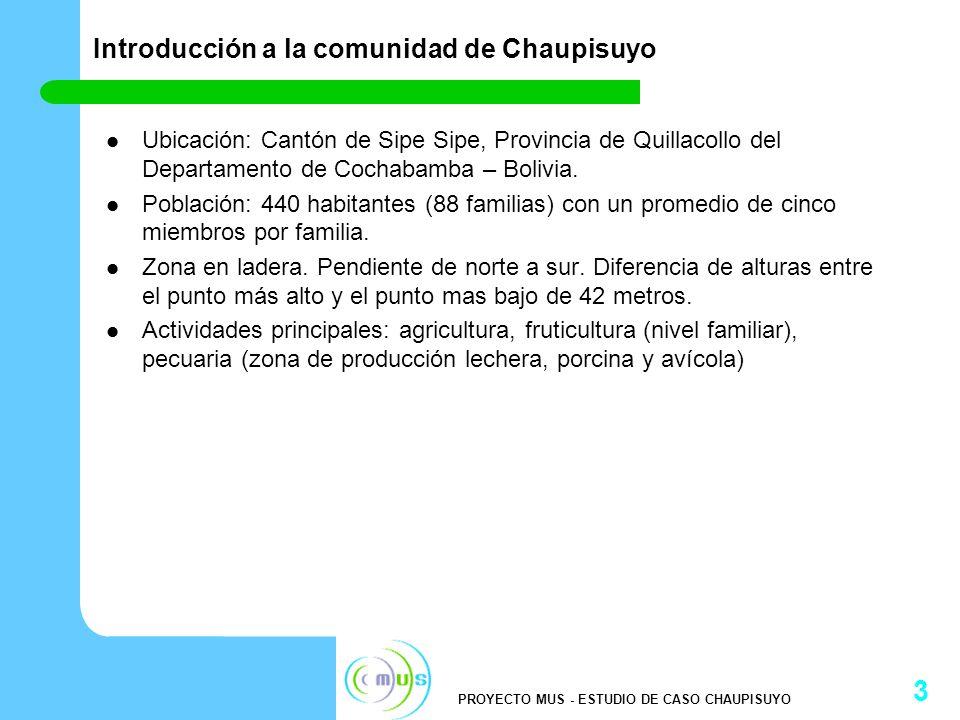 PROYECTO MUS - ESTUDIO DE CASO CHAUPISUYO 4 Formas de abastecimientos de agua 1.La Mita 2.Agua Potable de la Galería Filtrante 3.Sistema de Reigo del Pozo 4.Sistema de Agua Potable interconectado al pozo