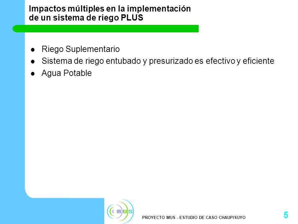 PROYECTO MUS - ESTUDIO DE CASO CHAUPISUYO 6 Riego Suplementario efectivo