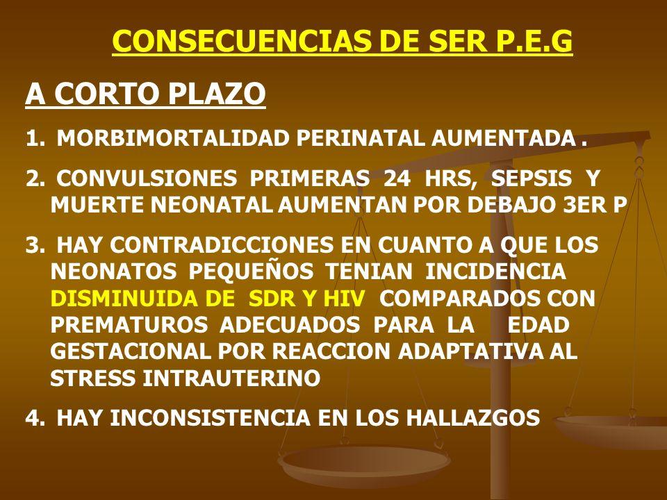 CONSECUENCIAS DE SER P.E.G A CORTO PLAZO 1. MORBIMORTALIDAD PERINATAL AUMENTADA. 2. CONVULSIONES PRIMERAS 24 HRS, SEPSIS Y MUERTE NEONATAL AUMENTAN PO