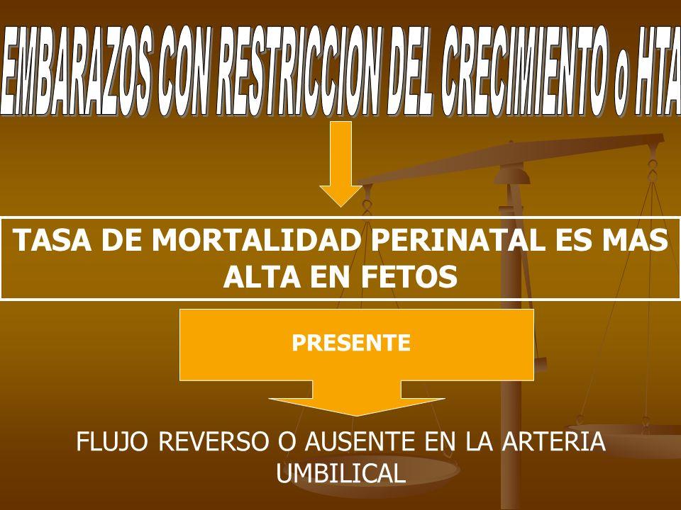 TASA DE MORTALIDAD PERINATAL ES MAS ALTA EN FETOS FLUJO REVERSO O AUSENTE EN LA ARTERIA UMBILICAL PRESENTE