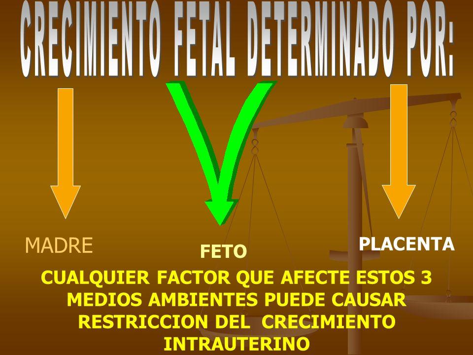 MADRE FETO PLACENTA CUALQUIER FACTOR QUE AFECTE ESTOS 3 MEDIOS AMBIENTES PUEDE CAUSAR RESTRICCION DEL CRECIMIENTO INTRAUTERINO