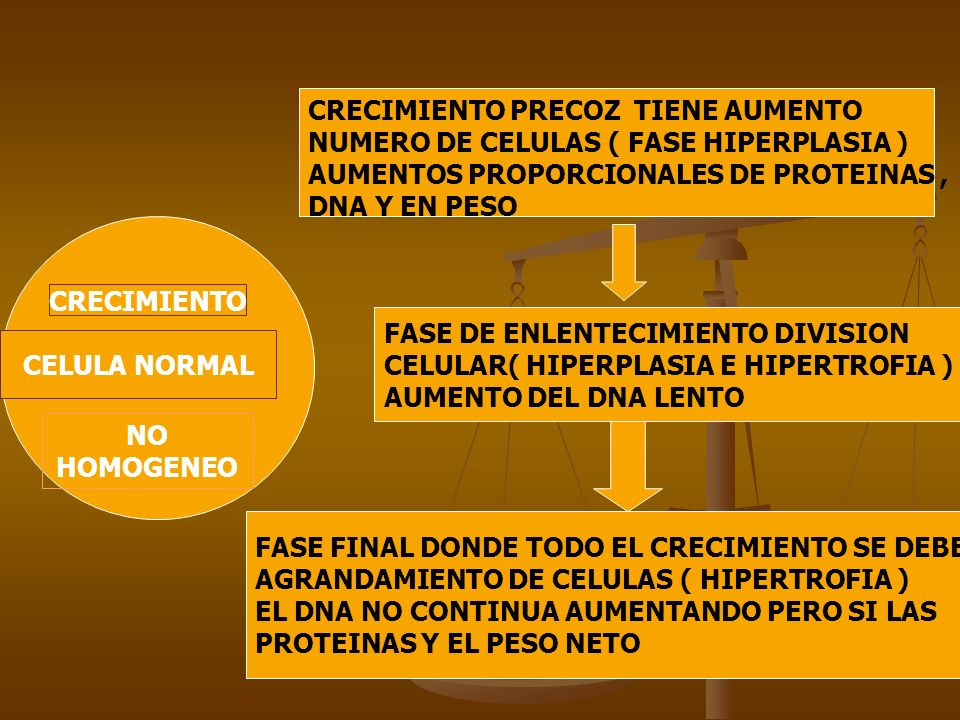 ESTUDIO MULTICENTRICO DE 7,851 MUJERES EN POBLACION NO SELECCIONADA MOSTRO QUE LA SENSIBILIDAD DEL DOPPLER UTERINO TRANSVAGINAL CON UN INDICE DE PULSATILIDAD MAYOR A 1,63 ( P 95 ) A LAS 23 SEMANAS LOGRO PREDECIR PREECLAMPSIA Y RESTRICCION DEL CRECIMIENTO EN EL 93 % CUANDO EL INDICE DE PULSATILIDAD ERA MAYOR DE 1,63 Y LA PRESENCIA DE MUESCAS ERA BILATERAL AUMENTO LA SENSIBILIDAD PARA PREECLAMPSIA Y RESTRICCION DEL CRECIMIENTO FETAL