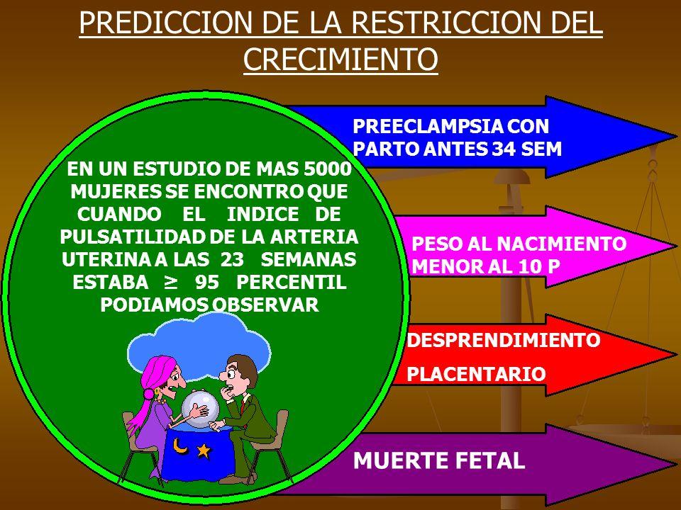 PREDICCION DE LA RESTRICCION DEL CRECIMIENTO PREECLAMPSIA CON PARTO ANTES 34 SEM PESO AL NACIMIENTO MENOR AL 10 P DESPRENDIMIENTO PLACENTARIO MUERTE F