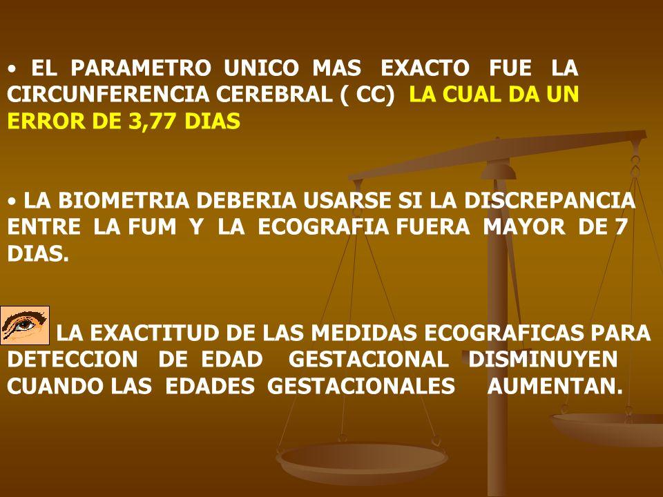 EL PARAMETRO UNICO MAS EXACTO FUE LA CIRCUNFERENCIA CEREBRAL ( CC) LA CUAL DA UN ERROR DE 3,77 DIAS LA BIOMETRIA DEBERIA USARSE SI LA DISCREPANCIA ENT