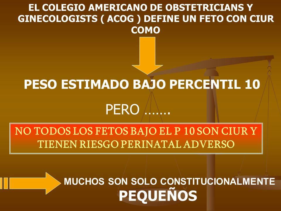 EL COLEGIO AMERICANO DE OBSTETRICIANS Y GINECOLOGISTS ( ACOG ) DEFINE UN FETO CON CIUR COMO PESO ESTIMADO BAJO PERCENTIL 10 PERO ……. NO TODOS LOS FETO