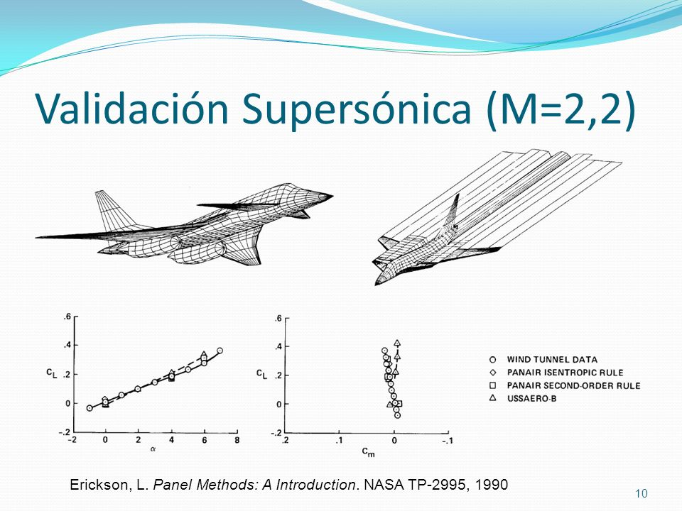 Validación Supersónica (M=2,2) 10 Erickson, L. Panel Methods: A Introduction. NASA TP-2995, 1990