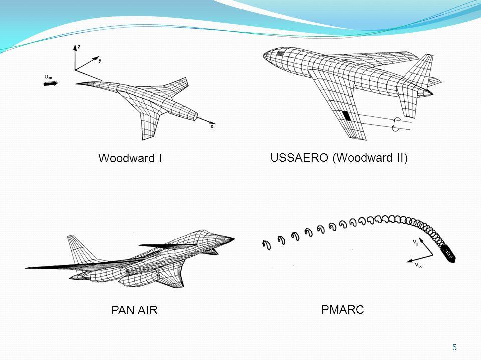 5 Woodward I USSAERO (Woodward II) PAN AIR PMARC