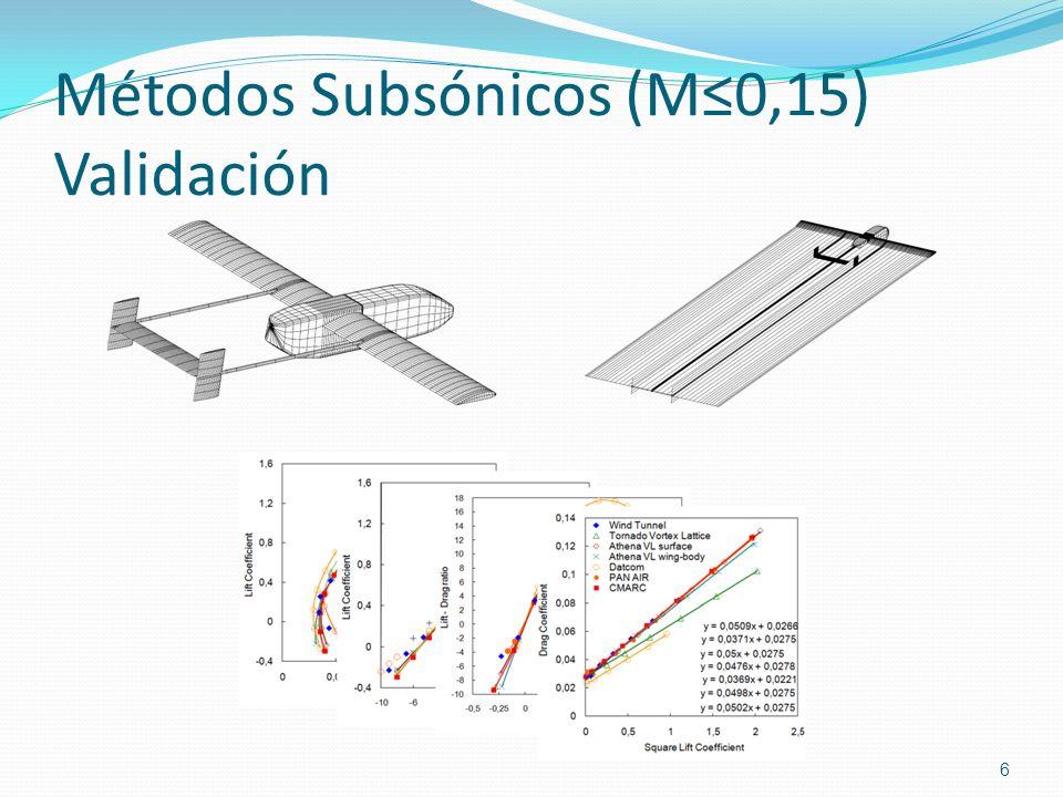 Métodos Subsónicos (M0,15) Validación 6