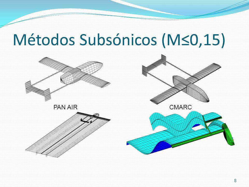 Métodos Subsónicos (M0,15) 8 PAN AIRCMARC