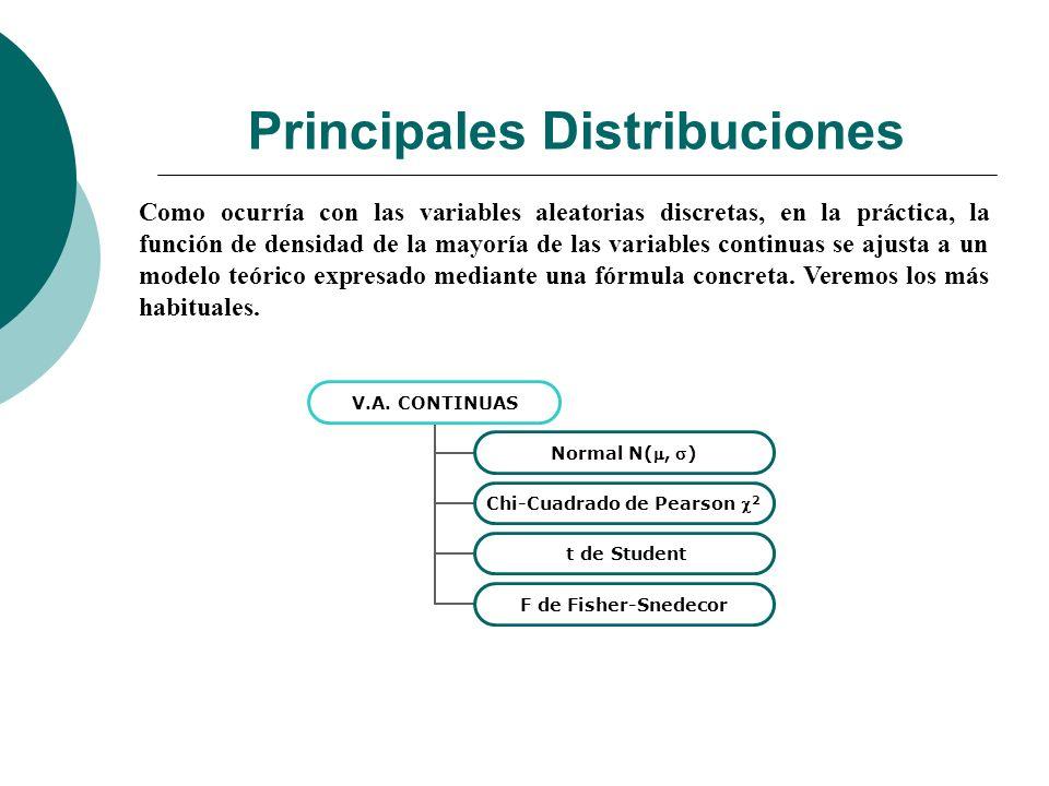 Principales Distribuciones Como ocurría con las variables aleatorias discretas, en la práctica, la función de densidad de la mayoría de las variables continuas se ajusta a un modelo teórico expresado mediante una fórmula concreta.