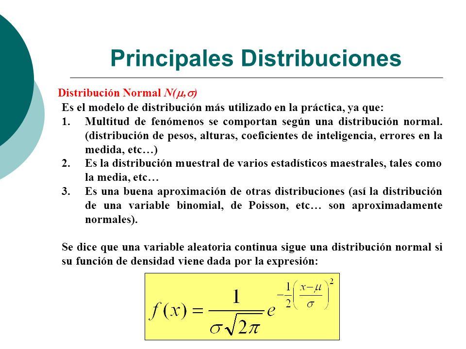 Principales Distribuciones Distribución Normal N(, ) Es el modelo de distribución más utilizado en la práctica, ya que: 1.Multitud de fenómenos se comportan según una distribución normal.