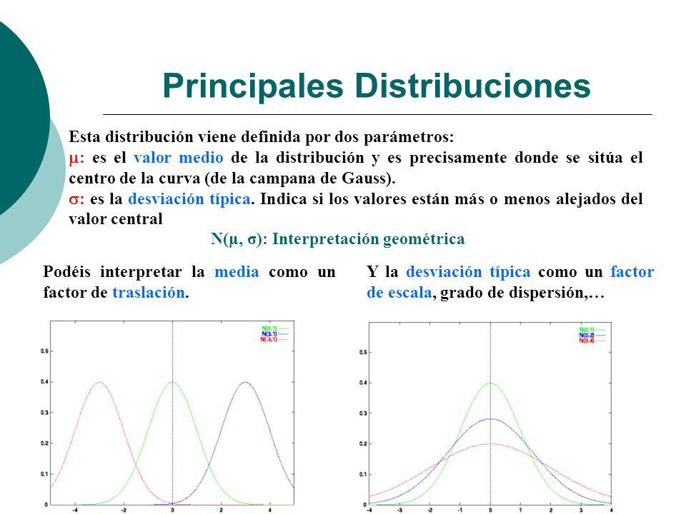 Principales Distribuciones Esta distribución viene definida por dos parámetros: : es el valor medio de la distribución y es precisamente donde se sitúa el centro de la curva (de la campana de Gauss).