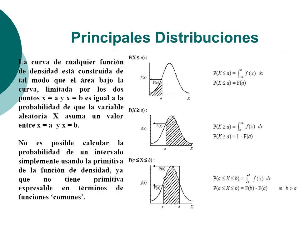 Principales Distribuciones La curva de cualquier función de densidad está construida de tal modo que el área bajo la curva, limitada por los dos puntos x = a y x = b es igual a la probabilidad de que la variable aleatoria X asuma un valor entre x = a y x = b.