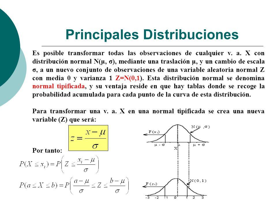 Principales Distribuciones Es posible transformar todas las observaciones de cualquier v.