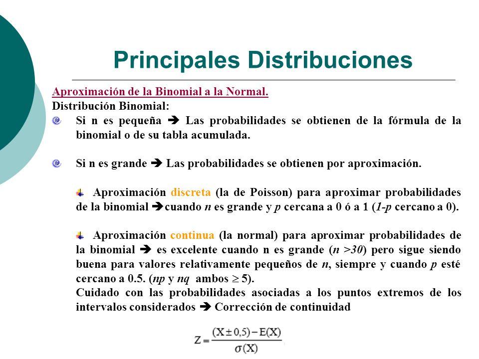 Principales Distribuciones Aproximación de la Binomial a la Normal.