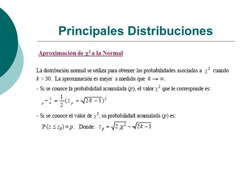 Principales Distribuciones Aproximación de 2 a la Normal