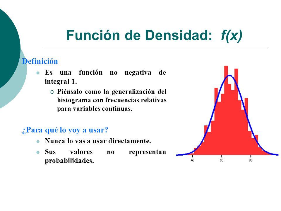 Función de Densidad: f(x) Definición Es una función no negativa de integral 1.
