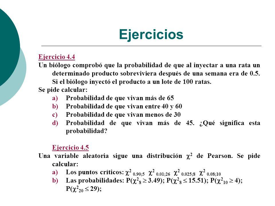 Ejercicios Ejercicio 4.4 Un biólogo comprobó que la probabilidad de que al inyectar a una rata un determinado producto sobreviviera después de una semana era de 0.5.