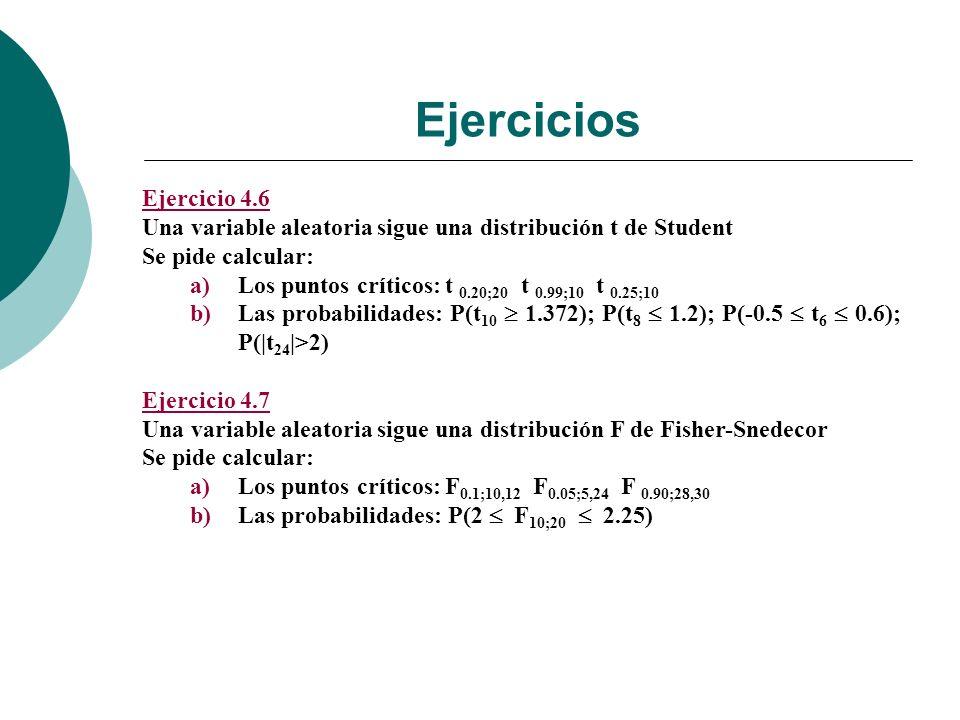 Ejercicios Ejercicio 4.6 Una variable aleatoria sigue una distribución t de Student Se pide calcular: a)Los puntos críticos: t 0.20;20 t 0.99;10 t 0.25;10 b)Las probabilidades: P(t 10 1.372); P(t 8 1.2); P(-0.5 t 6 0.6); P(|t 24 |>2) Ejercicio 4.7 Una variable aleatoria sigue una distribución F de Fisher-Snedecor Se pide calcular: a)Los puntos críticos: F 0.1;10,12 F 0.05;5,24 F 0.90;28,30 b)Las probabilidades: P(2 F 10;20 2.25)
