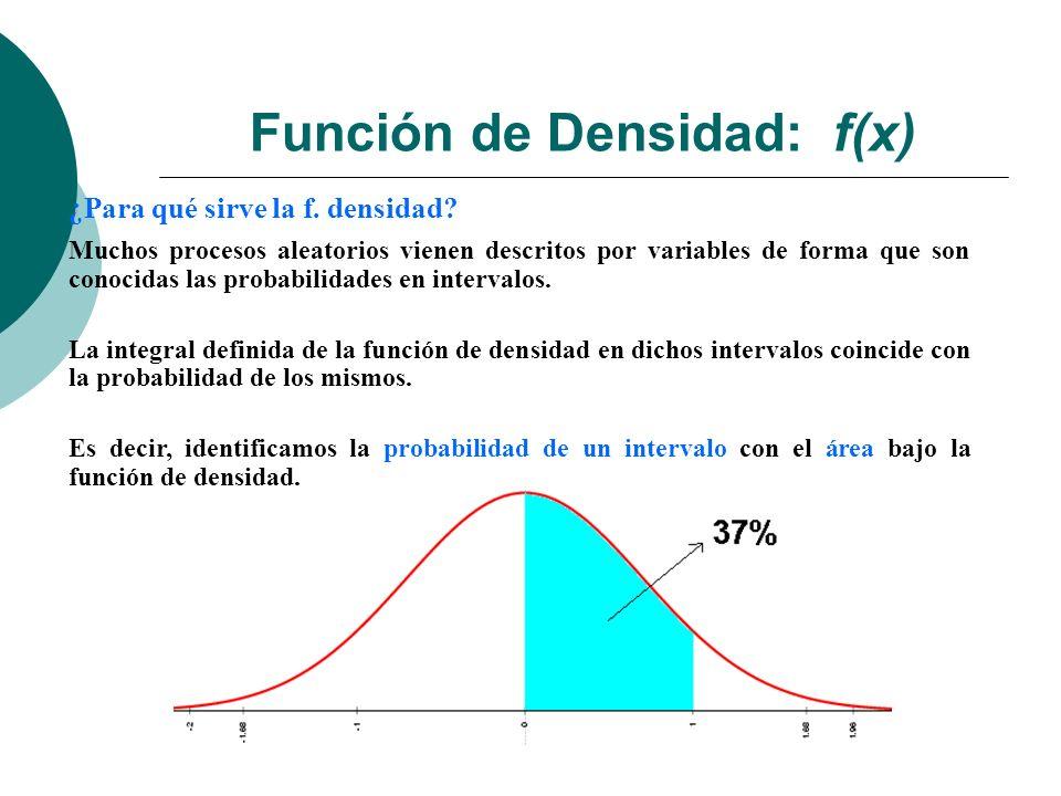 Función de Densidad: f(x) ¿Para qué sirve la f.densidad.
