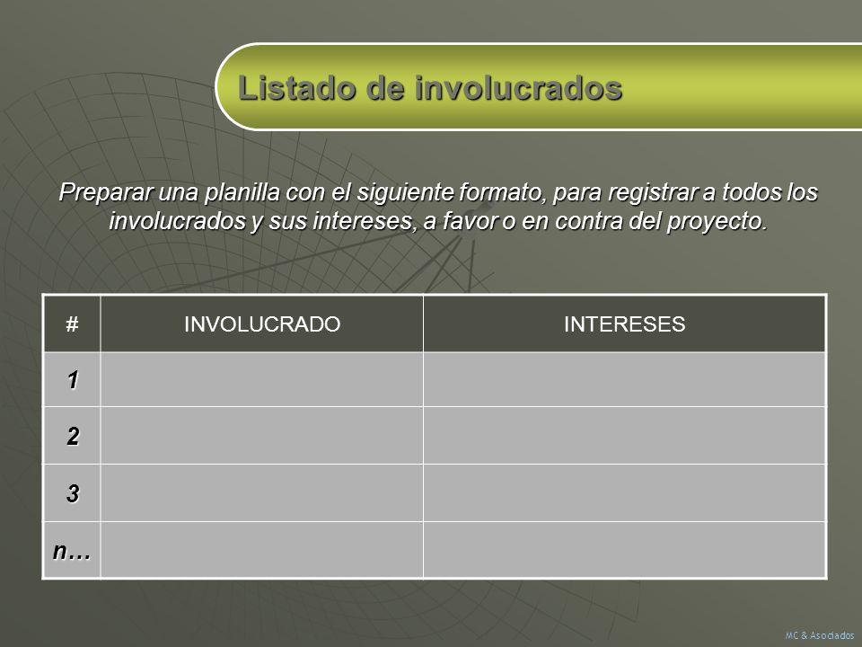 Listado de involucrados #INVOLUCRADOINTERESES1 2 3 n… Preparar una planilla con el siguiente formato, para registrar a todos los involucrados y sus in