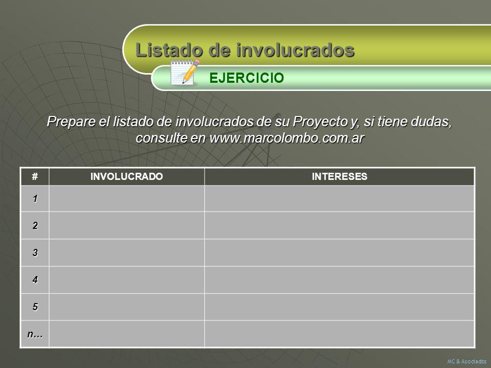 Listado de involucrados EJERCICIO #INVOLUCRADOINTERESES1 2 3 4 5 n… Prepare el listado de involucrados de su Proyecto y, si tiene dudas, consulte en w