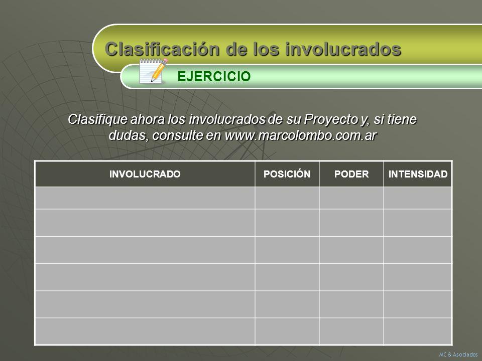 Clasificación de los involucrados EJERCICIO Clasifique ahora los involucrados de su Proyecto y, si tiene dudas, consulte en www.marcolombo.com.ar INVO