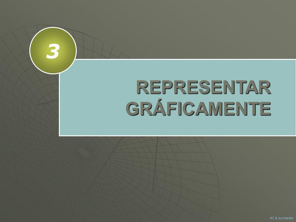 REPRESENTAR GRÁFICAMENTE 3 MC & Asociados
