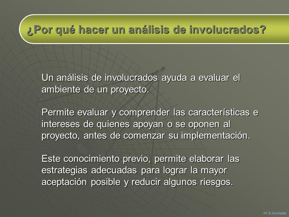 Un análisis de involucrados ayuda a evaluar el ambiente de un proyecto. Permite evaluar y comprender las características e intereses de quienes apoyan