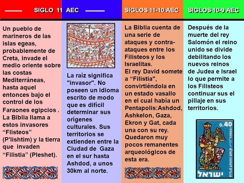 604 AEC El rey Nebujadnetzar de Babilonia destruye Ashkelon.