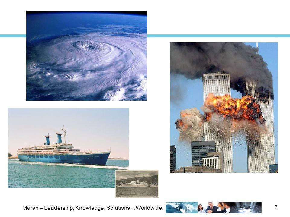 T:\1 Archivos Transportation\Cursos y Presentaciones\IIDM\Pdte revisar para mañana.ppt Marsh – Leadership, Knowledge, Solutions…Worldwide. 7