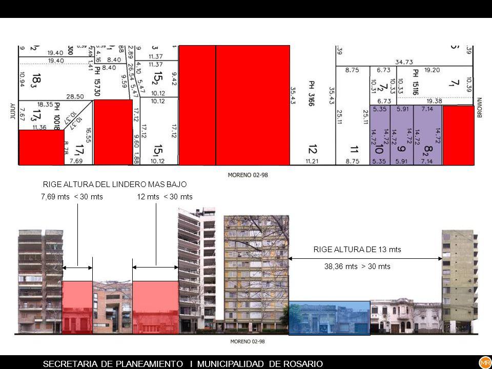 RIGE ALTURA DE 13 mts 7,69 mts < 30 mts 12 mts < 30 mts 38,36 mts > 30 mts RIGE ALTURA DEL LINDERO MAS BAJO SECRETARIA DE PLANEAMIENTO I MUNICIPALIDAD DE ROSARIO