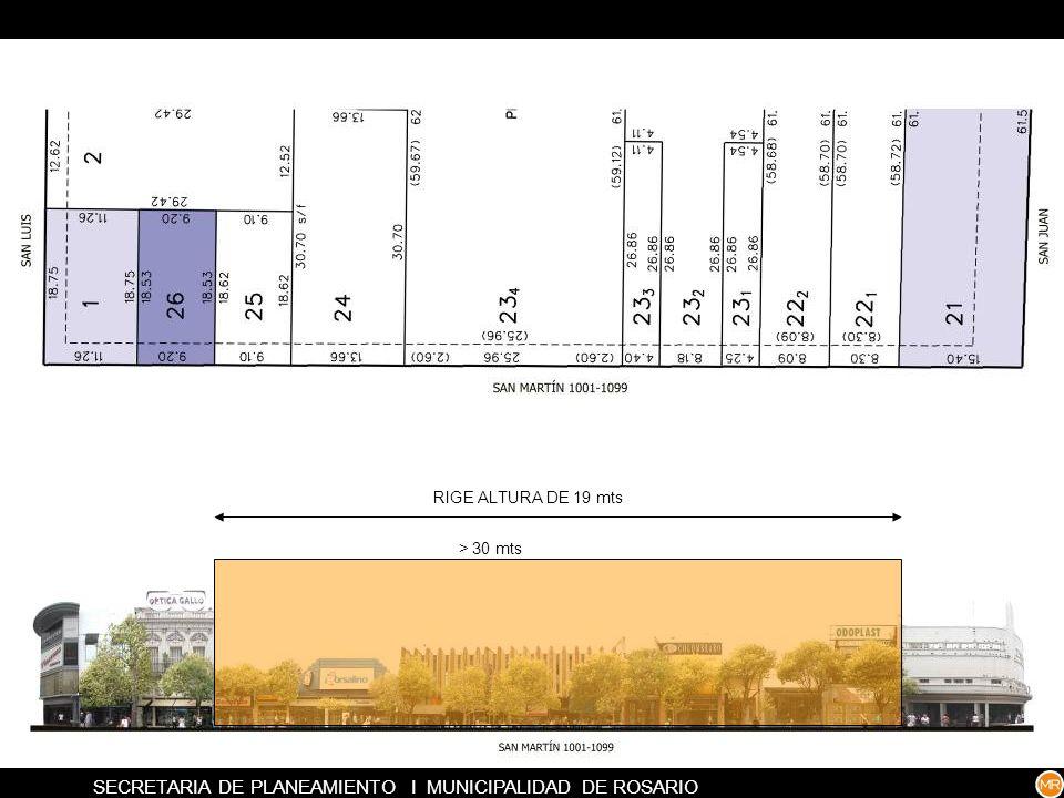RIGE ALTURA LINDERO MAS BAJO <30 mts SECRETARIA DE PLANEAMIENTO I MUNICIPALIDAD DE ROSARIO