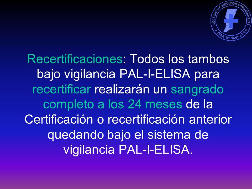 En cualquier caso que se encuentre con resultados positivos (PAL o ELISA) a partir del aviso recibido, el productor tendrá 30 días para realizar la to