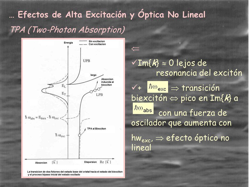 … Efectos de Alta Excitación y Óptica No Lineal TPA (Two-Photon Absorption) Im{k} 0 lejos de resonancia del excitón + transición biexcitón pico en Im{k} a con una fuerza de oscilador que aumenta con hw exc, efecto óptico no lineal