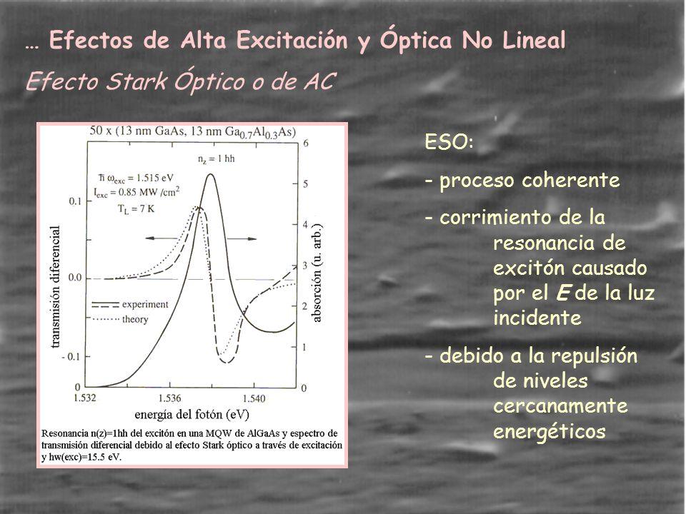 … Efectos de Alta Excitación y Óptica No Lineal Efecto Stark Óptico o de AC ESO: - proceso coherente - corrimiento de la resonancia de excitón causado por el E de la luz incidente - debido a la repulsión de niveles cercanamente energéticos
