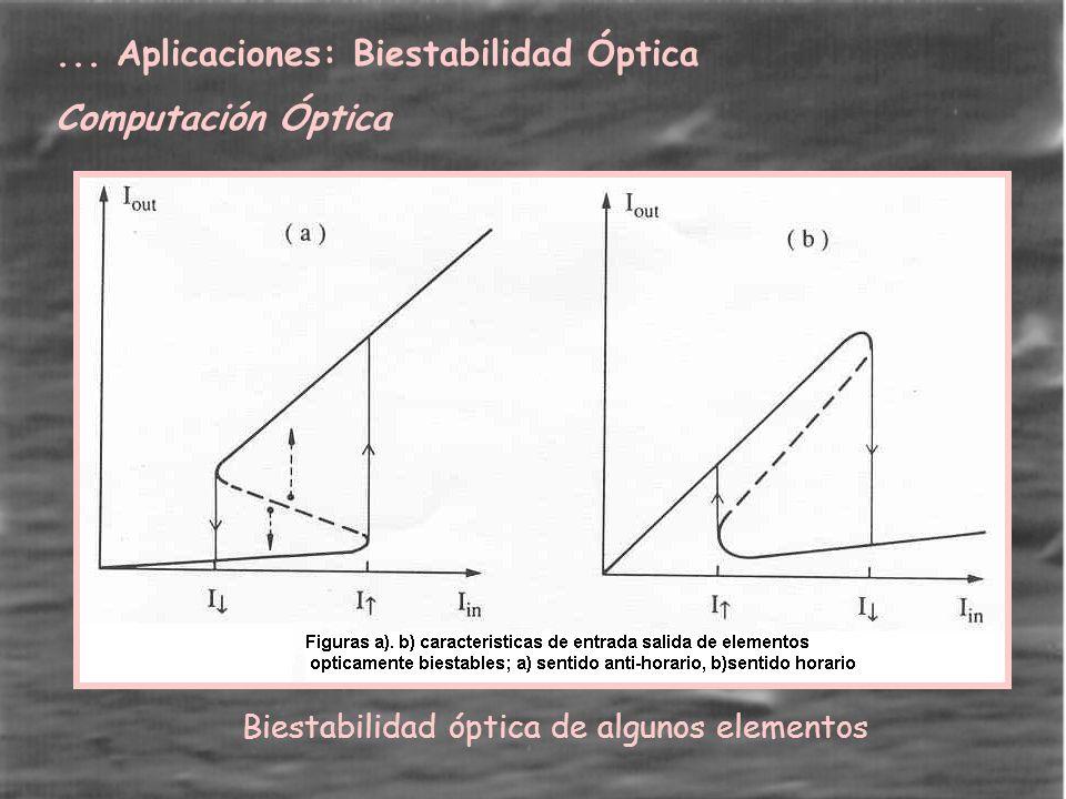 ... Aplicaciones: Biestabilidad Óptica Computación Óptica Biestabilidad óptica de algunos elementos