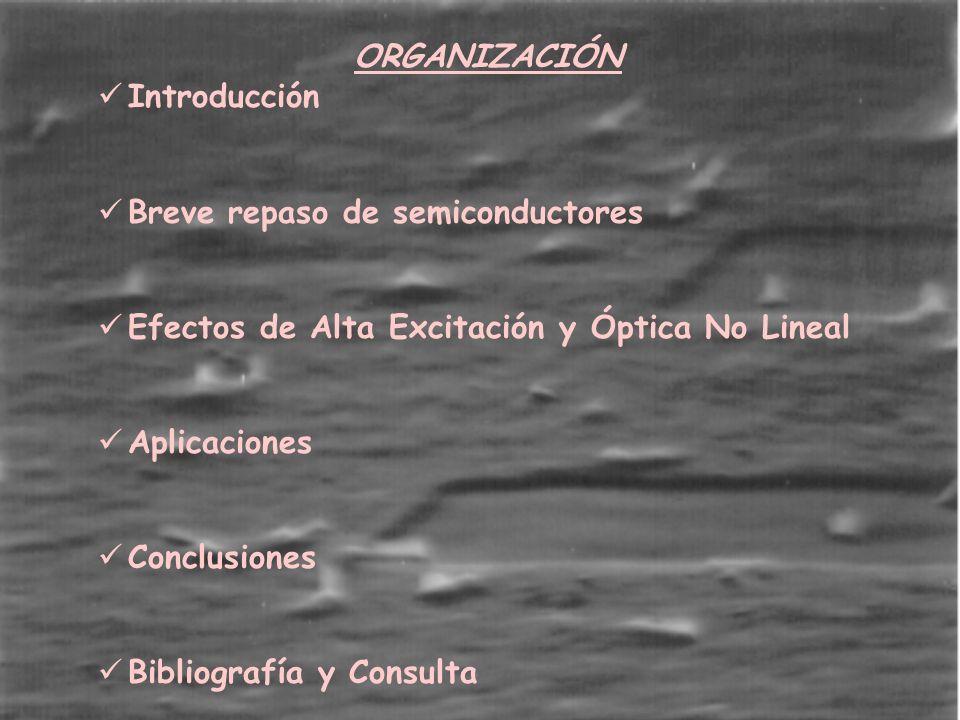 ORGANIZACIÓN Introducción Breve repaso de semiconductores Efectos de Alta Excitación y Óptica No Lineal Aplicaciones Conclusiones Bibliografía y Consulta