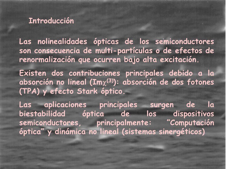 Introducción Las nolinealidades ópticas de los semiconductores son consecuencia de multi-partículas o de efectos de renormalización que ocurren bajo alta excitación.