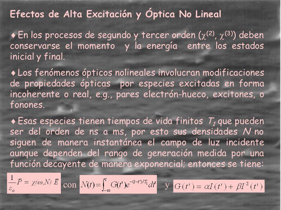 En los procesos de segundo y tercer orden ( (2), (3) ) deben conservarse el momento y la energía entre los estados inicial y final.
