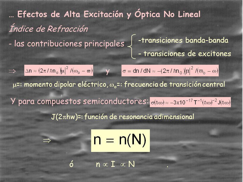 Índice de Refracción - las contribuciones principales y -transiciones banda-banda - transiciones de excitones =: momento dipolar eléctrico, o =: frecuencia de transición central Y para compuestos semiconductores: J(2 hw)=: función de resonancia adimensional ó n I N.