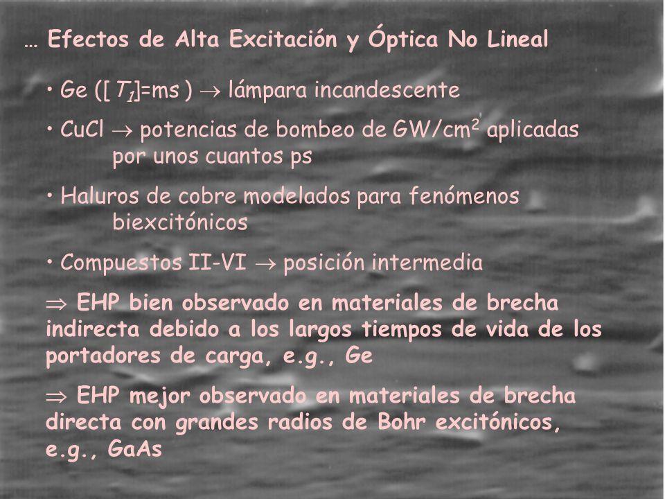 … Efectos de Alta Excitación y Óptica No Lineal Ge ([T 1 ]=ms ) lámpara incandescente CuCl potencias de bombeo de GW/cm 2 aplicadas por unos cuantos ps Haluros de cobre modelados para fenómenos biexcitónicos Compuestos II-VI posición intermedia EHP bien observado en materiales de brecha indirecta debido a los largos tiempos de vida de los portadores de carga, e.g., Ge EHP mejor observado en materiales de brecha directa con grandes radios de Bohr excitónicos, e.g., GaAs