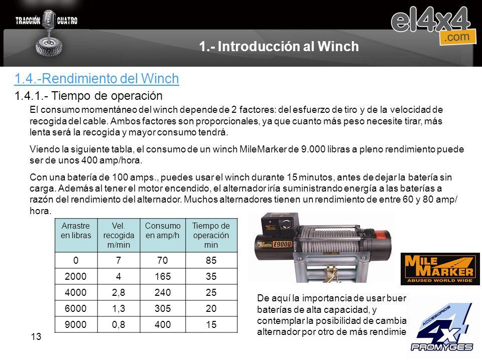 13 1.- Introducción al Winch 1.4.-Rendimiento del Winch 1.4.1.- Tiempo de operación El consumo momentáneo del winch depende de 2 factores: del esfuerz