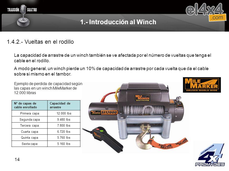 14 1.- Introducción al Winch 1.4.2.- Vueltas en el rodillo La capacidad de arrastre de un winch también se ve afectada por el número de vueltas que te