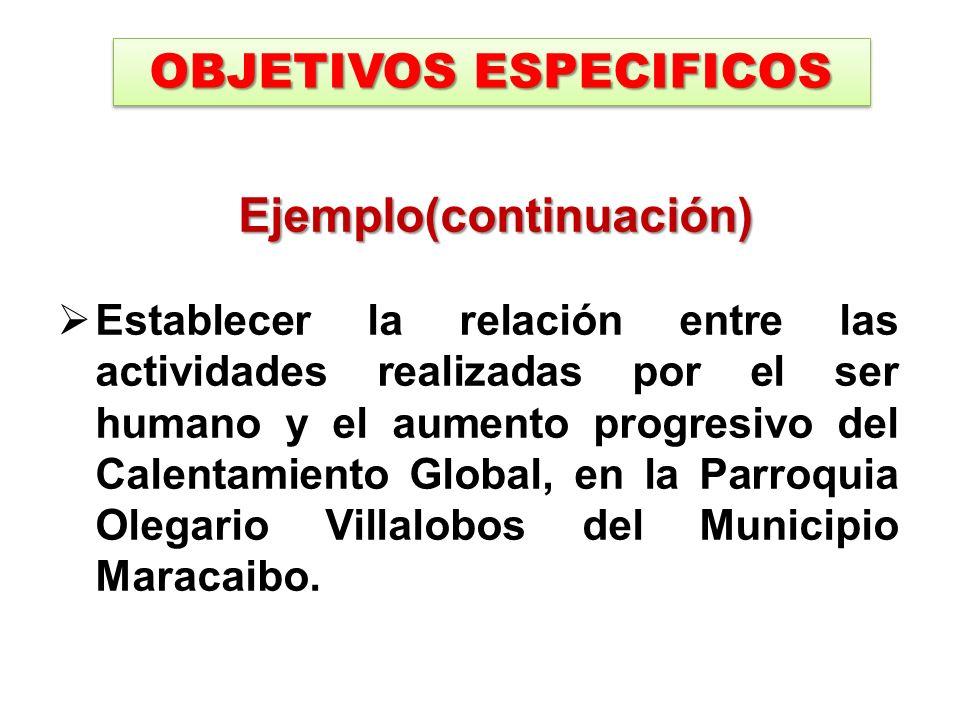 OBJETIVOS ESPECIFICOS Ejemplo(continuación) Establecer la relación entre las actividades realizadas por el ser humano y el aumento progresivo del Calentamiento Global, en la Parroquia Olegario Villalobos del Municipio Maracaibo.