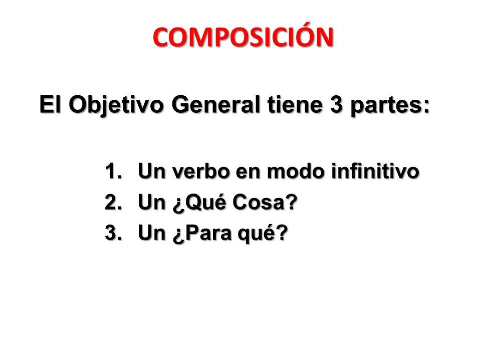 COMPOSICIÓN El Objetivo General tiene 3 partes: 1.Un verbo en modo infinitivo 2.Un ¿Qué Cosa.