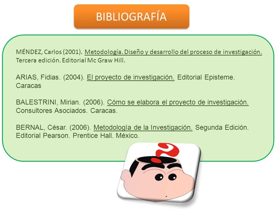 BIBLIOGRAFÍA MÉNDEZ, Carlos (2001).Metodología. Diseño y desarrollo del proceso de investigación.