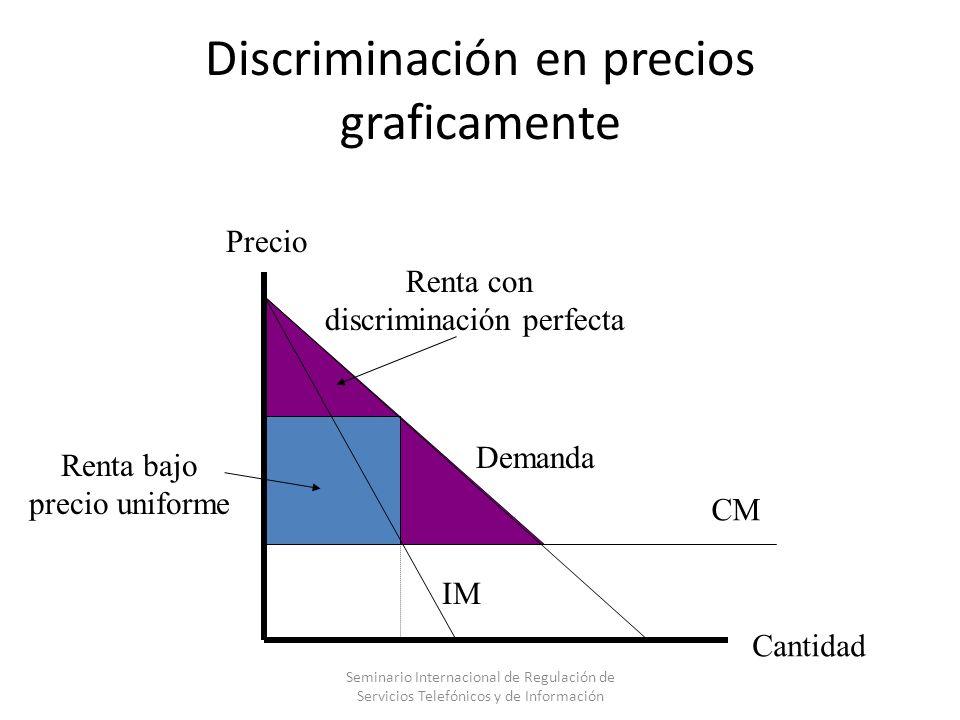 Discriminación en precios graficamente Cantidad Precio Demanda CM IM Renta bajo precio uniforme Renta con discriminación perfecta Seminario Internacio