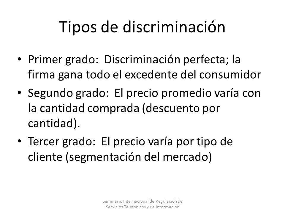 Tipos de discriminación Primer grado: Discriminación perfecta; la firma gana todo el excedente del consumidor Segundo grado: El precio promedio varía
