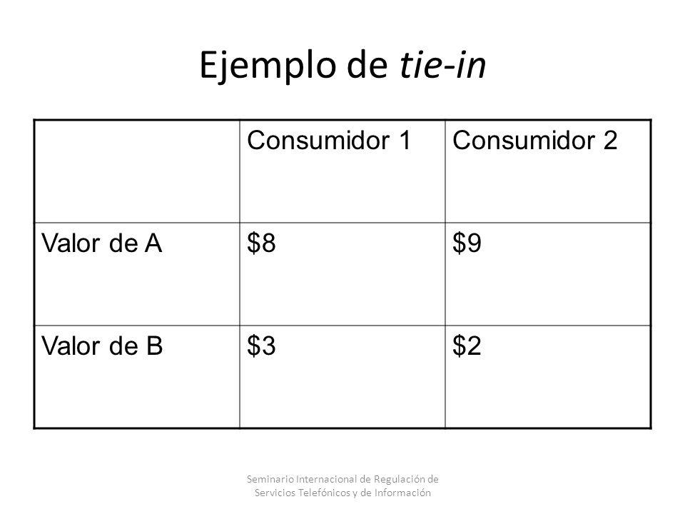 Ejemplo de tie-in Consumidor 1Consumidor 2 Valor de A$8$9 Valor de B$3$2 Seminario Internacional de Regulación de Servicios Telefónicos y de Informaci